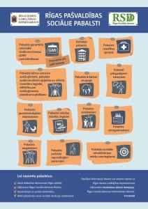 pabalsti_infografiks-page-0