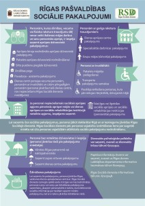 pakalpojumi_infografiks-page-0